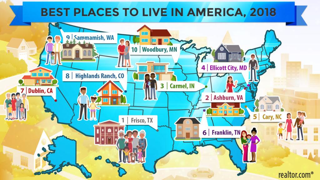 2018年アメリカに住むオススメ都市