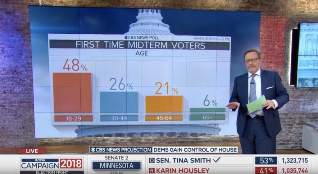 CBSトランプ中間選挙
